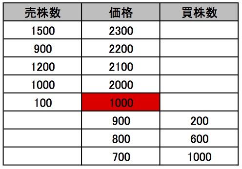 f:id:kei0440:20170902142544j:plain