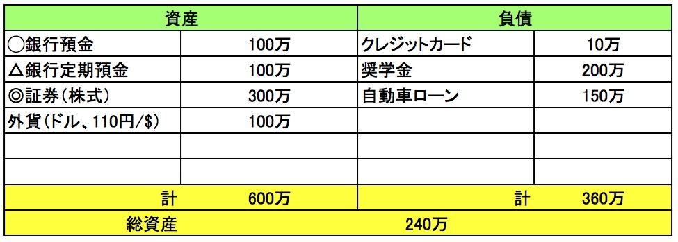 f:id:kei0440:20170909100838j:plain