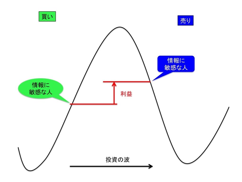 f:id:kei0440:20171227210516j:plain