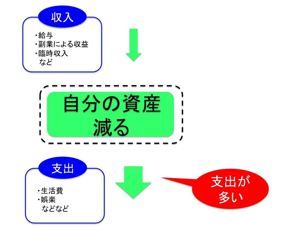 f:id:kei0440:20180103181711j:plain