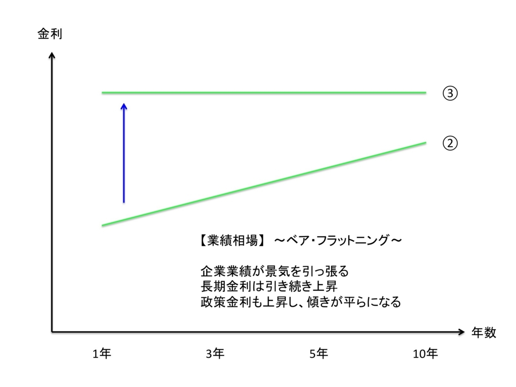 f:id:kei0440:20180211222217j:plain
