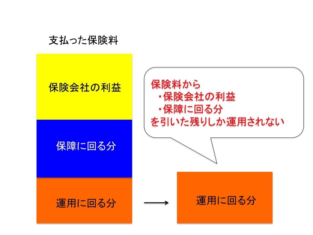 f:id:kei0440:20180801055340j:plain
