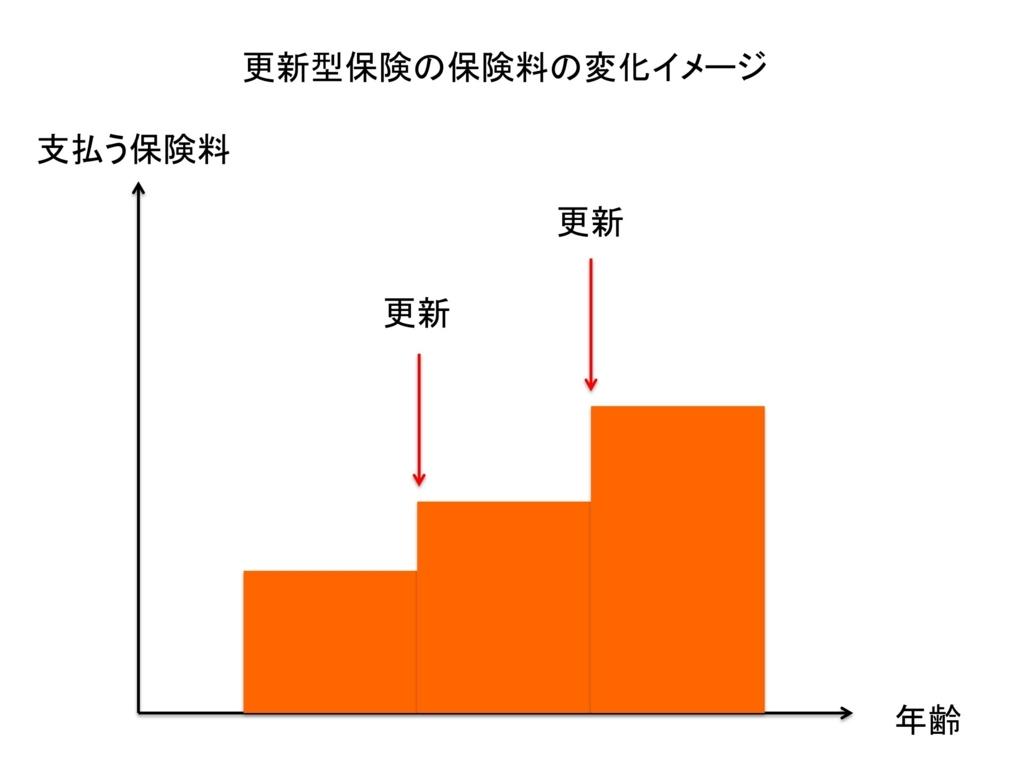 f:id:kei0440:20180803060917j:plain
