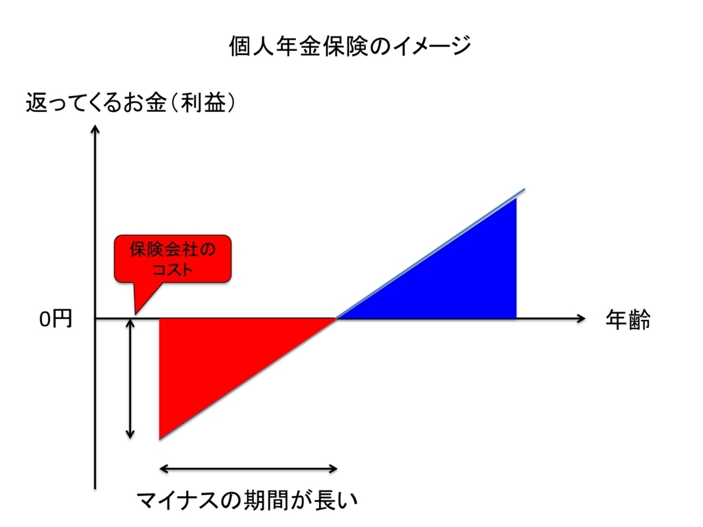 f:id:kei0440:20180806063451j:plain