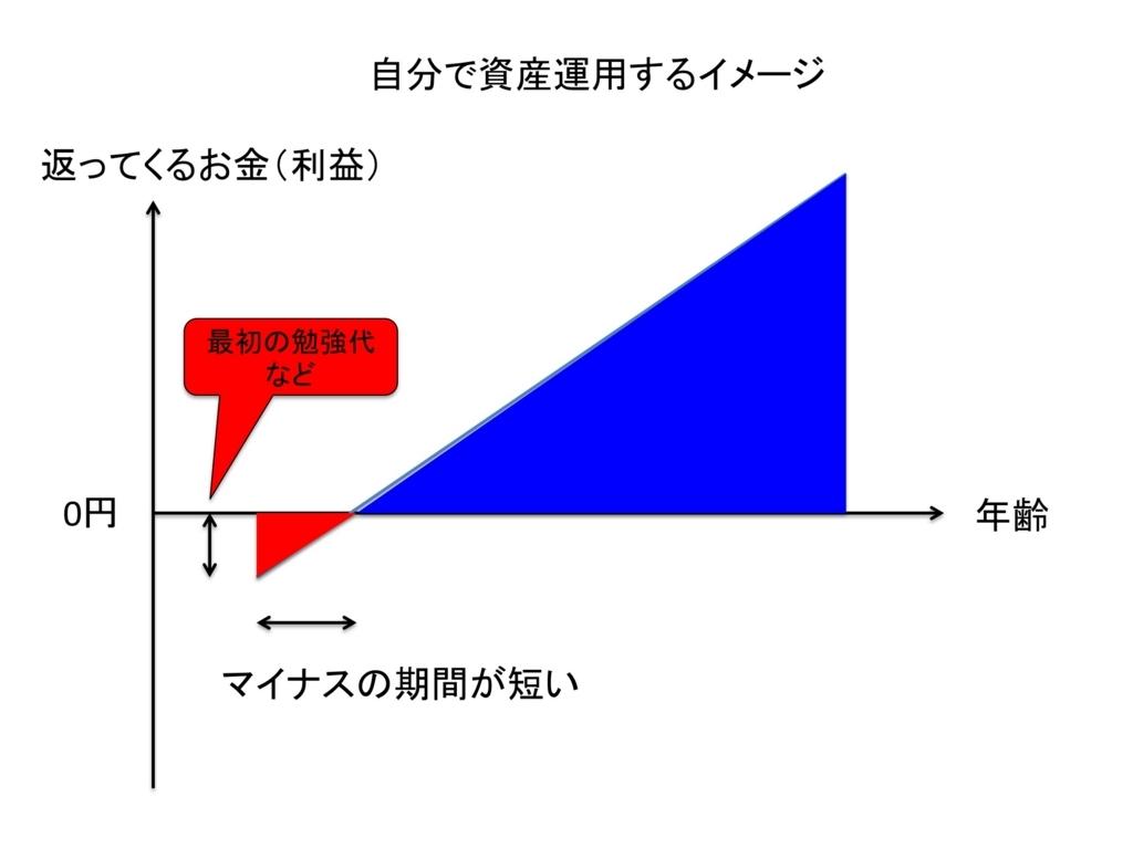 f:id:kei0440:20180806063635j:plain