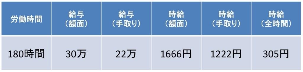 f:id:kei0440:20180809061216j:plain