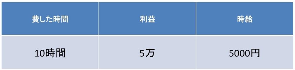 f:id:kei0440:20180810053238j:plain