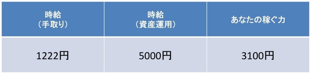 f:id:kei0440:20180810054916j:plain