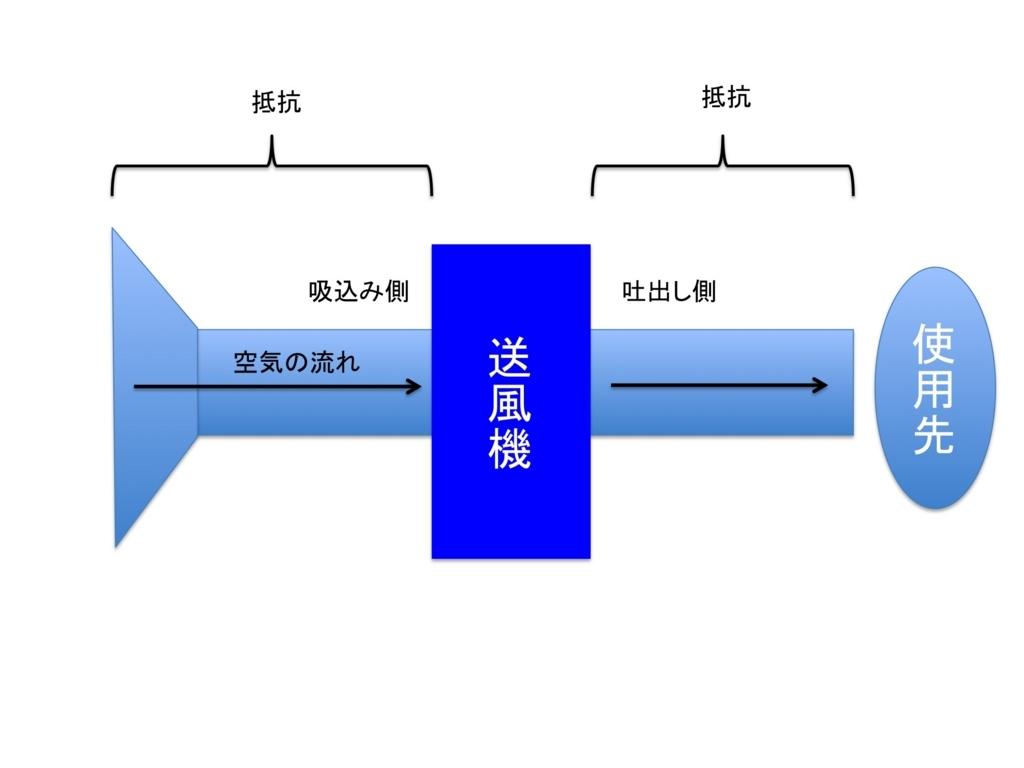 f:id:kei0440:20180826160804j:plain