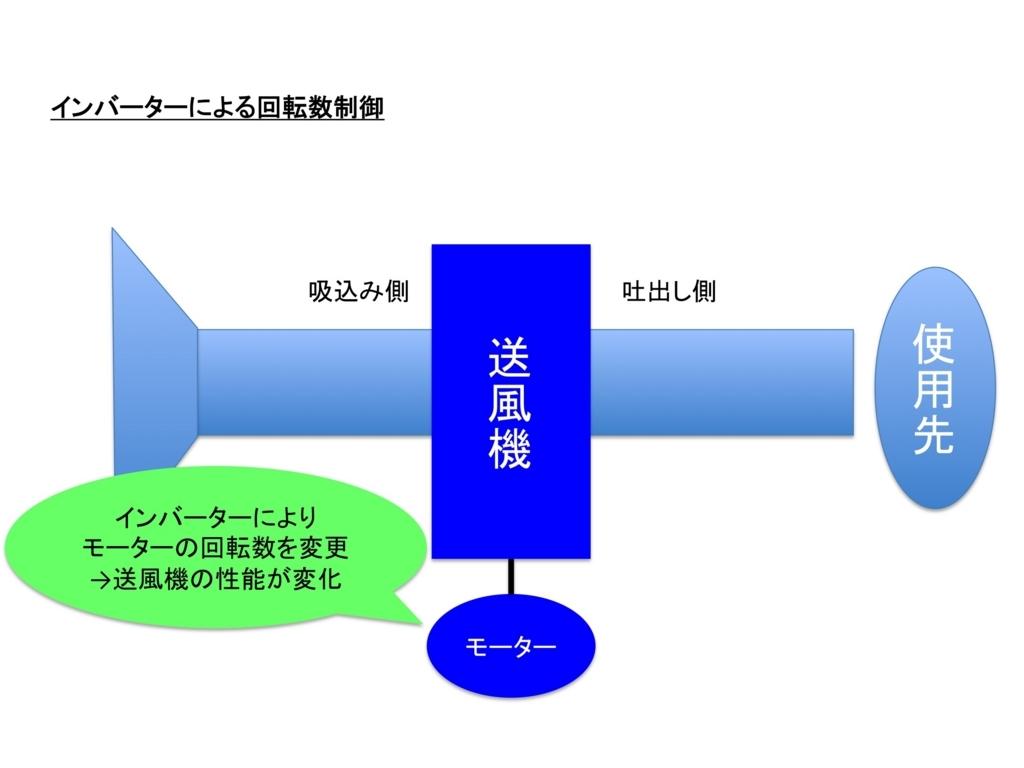 f:id:kei0440:20180826161009j:plain