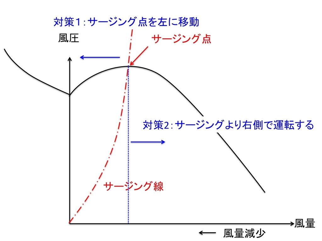 f:id:kei0440:20180902151536j:plain