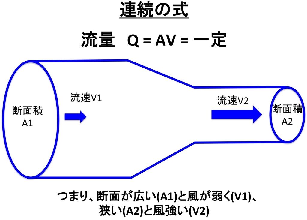 f:id:kei0440:20180908185427j:plain