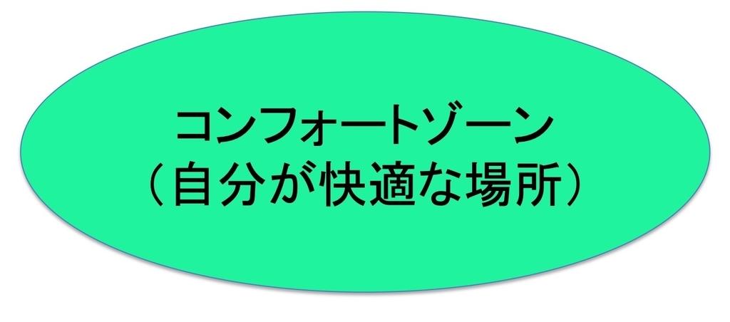 f:id:kei0440:20190225131731j:plain