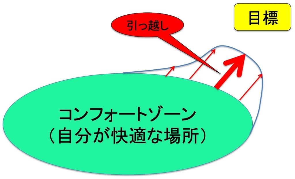 f:id:kei0440:20190225131743j:plain