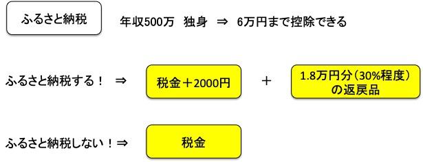 f:id:kei0440:20190527224620j:plain